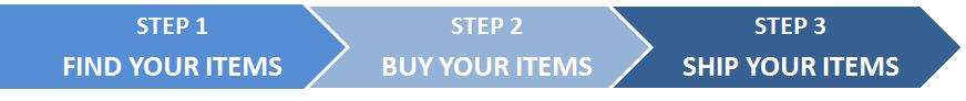 Buy from Japan in 3 Steps